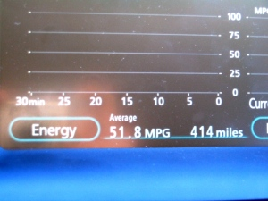 Prius Dashboard Stats