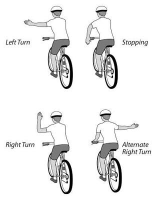 bike signals